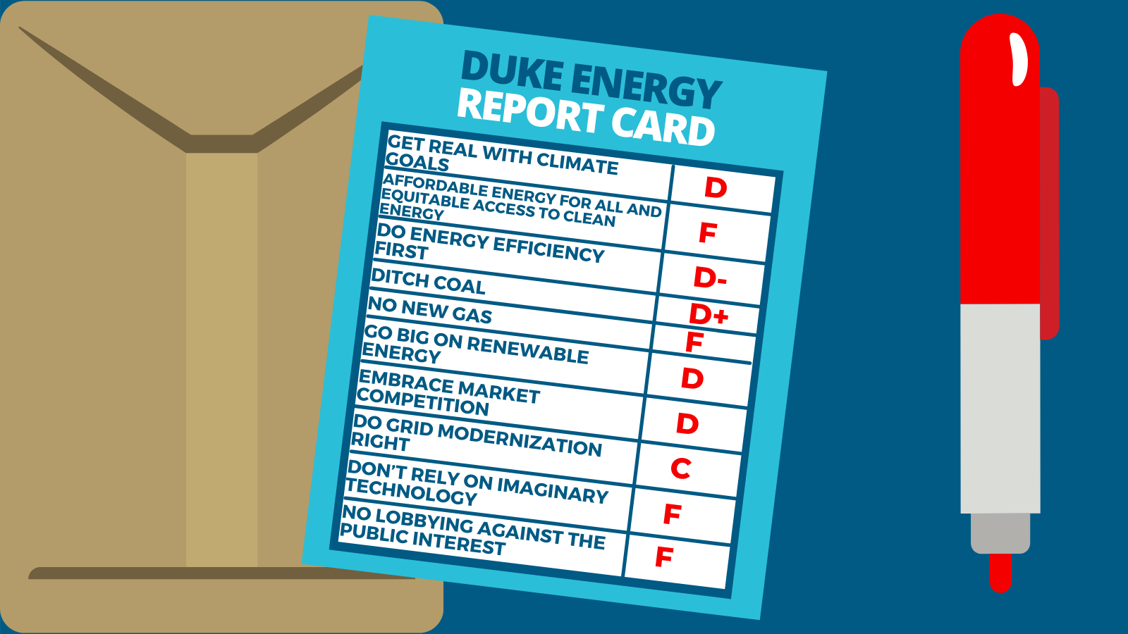 Report Card: Duke's 15-year energy resource plans fail to serve the public interest