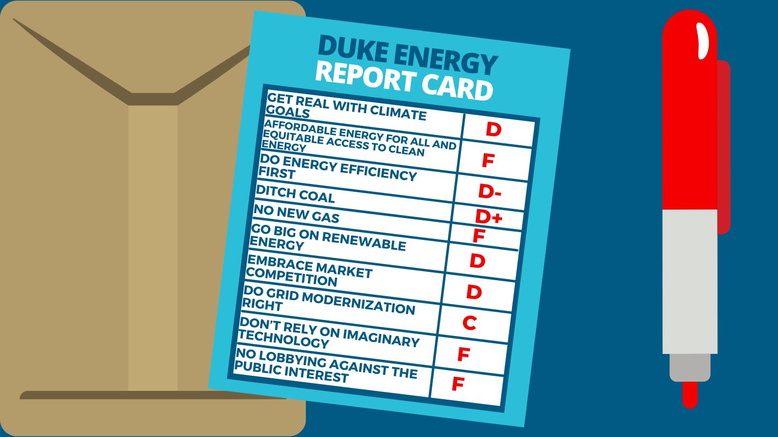 Duke Report Card